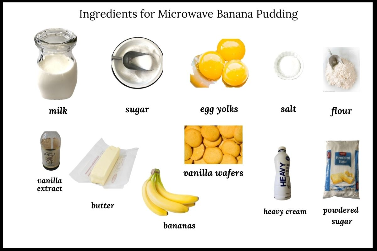 ingredients for banana pudding
