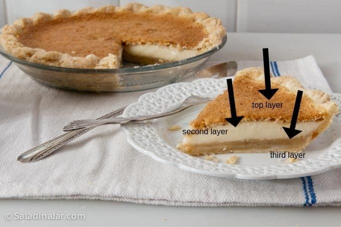 Magic Pumpkin Pie with Incredible Layers--layers labeled